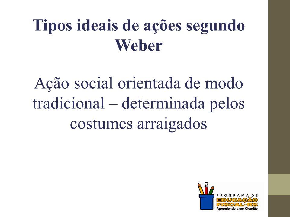Tipos ideais de ações segundo Weber Ação social orientada de modo tradicional – determinada pelos costumes arraigados