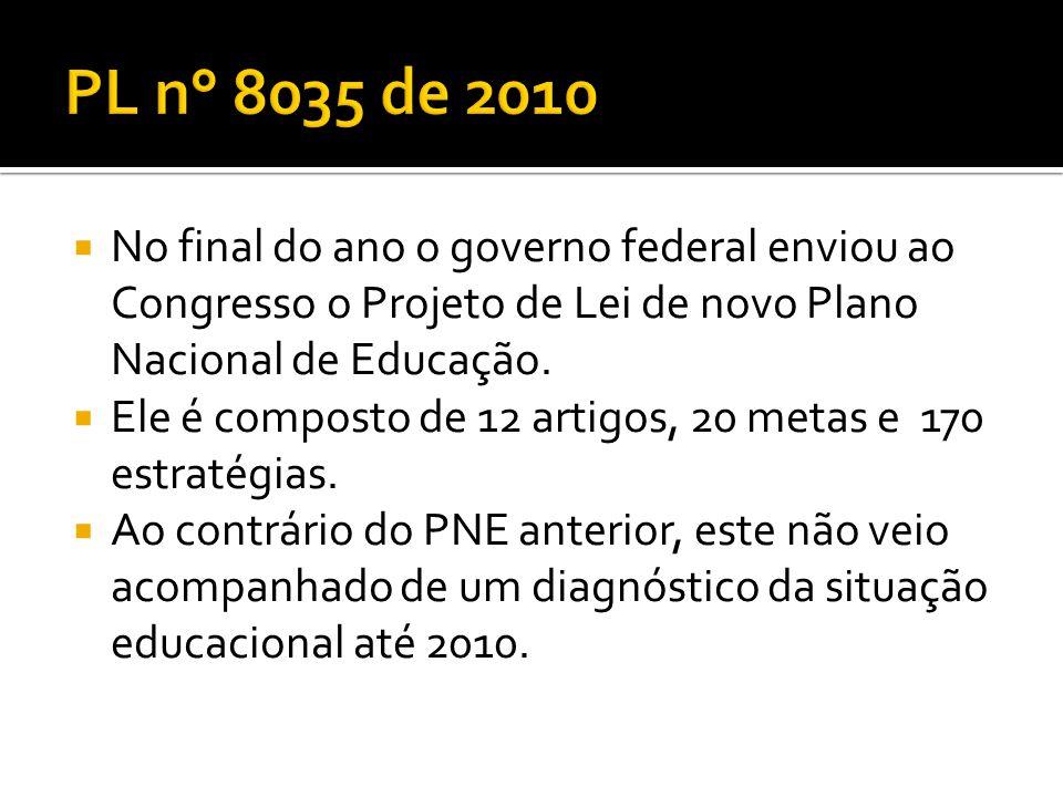  No final do ano o governo federal enviou ao Congresso o Projeto de Lei de novo Plano Nacional de Educação.