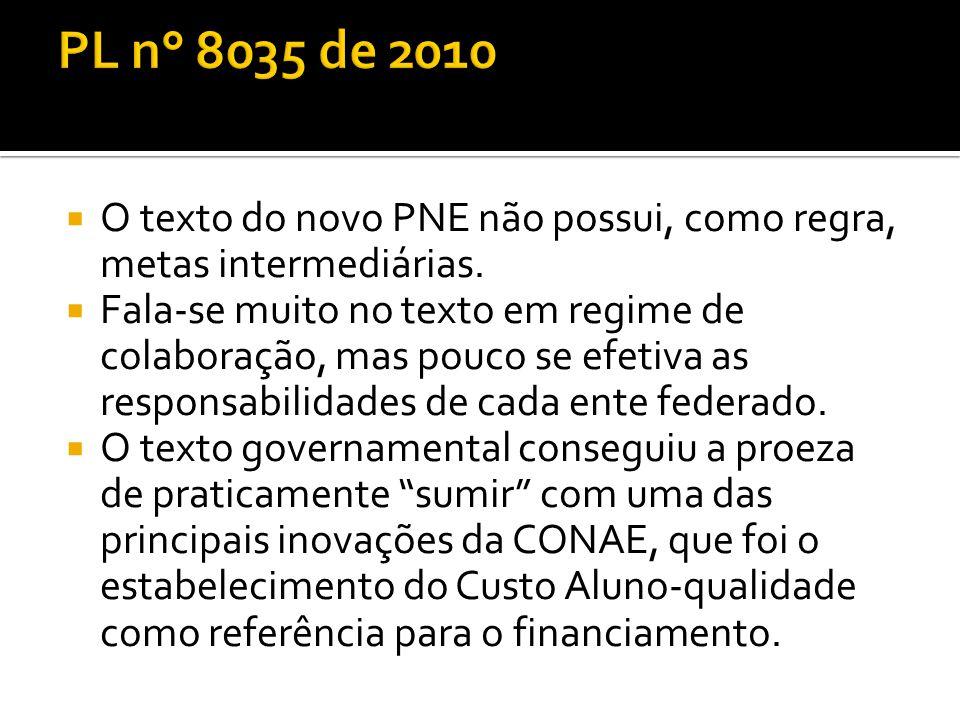  O texto do novo PNE não possui, como regra, metas intermediárias.