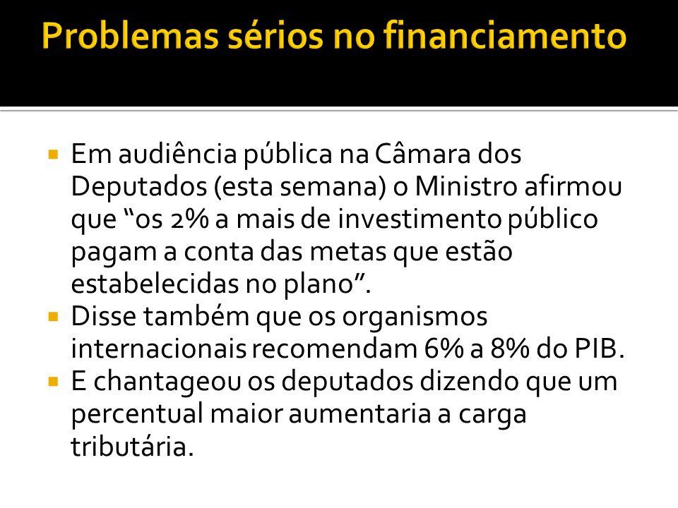  Em audiência pública na Câmara dos Deputados (esta semana) o Ministro afirmou que os 2% a mais de investimento público pagam a conta das metas que estão estabelecidas no plano .