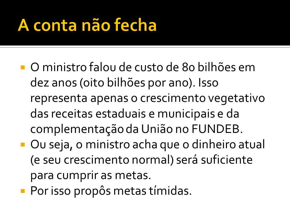  O ministro falou de custo de 80 bilhões em dez anos (oito bilhões por ano).