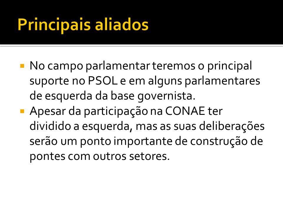  No campo parlamentar teremos o principal suporte no PSOL e em alguns parlamentares de esquerda da base governista.