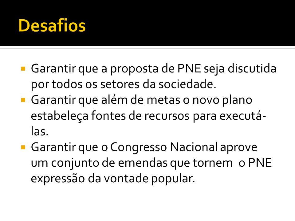  Garantir que a proposta de PNE seja discutida por todos os setores da sociedade.