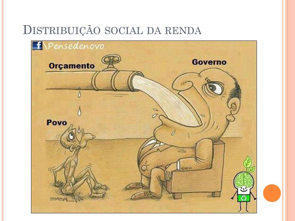 D ISTRIBUIÇÃO SOCIAL DA RENDA