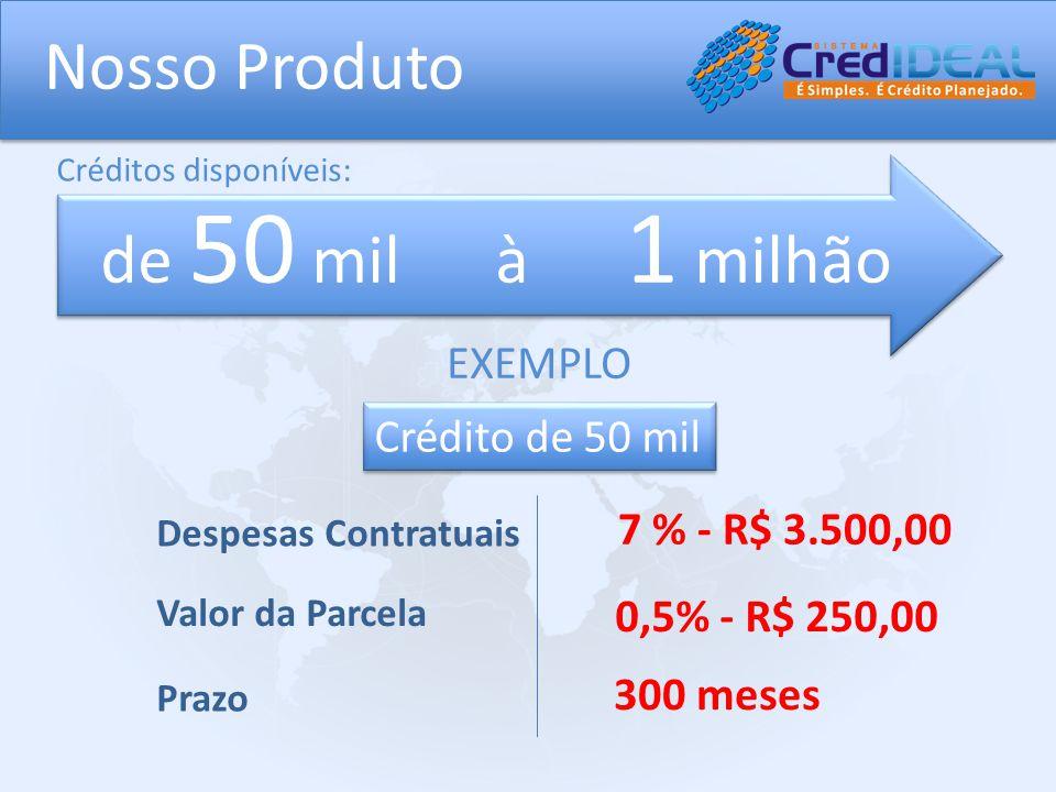 Nosso Produto de 50 mil à 1 milhão Crédito de 50 mil Valor da Parcela Prazo Despesas Contratuais 0,5% - R$ 250,00 300 meses 7 % - R$ 3.500,00 Créditos disponíveis: EXEMPLO