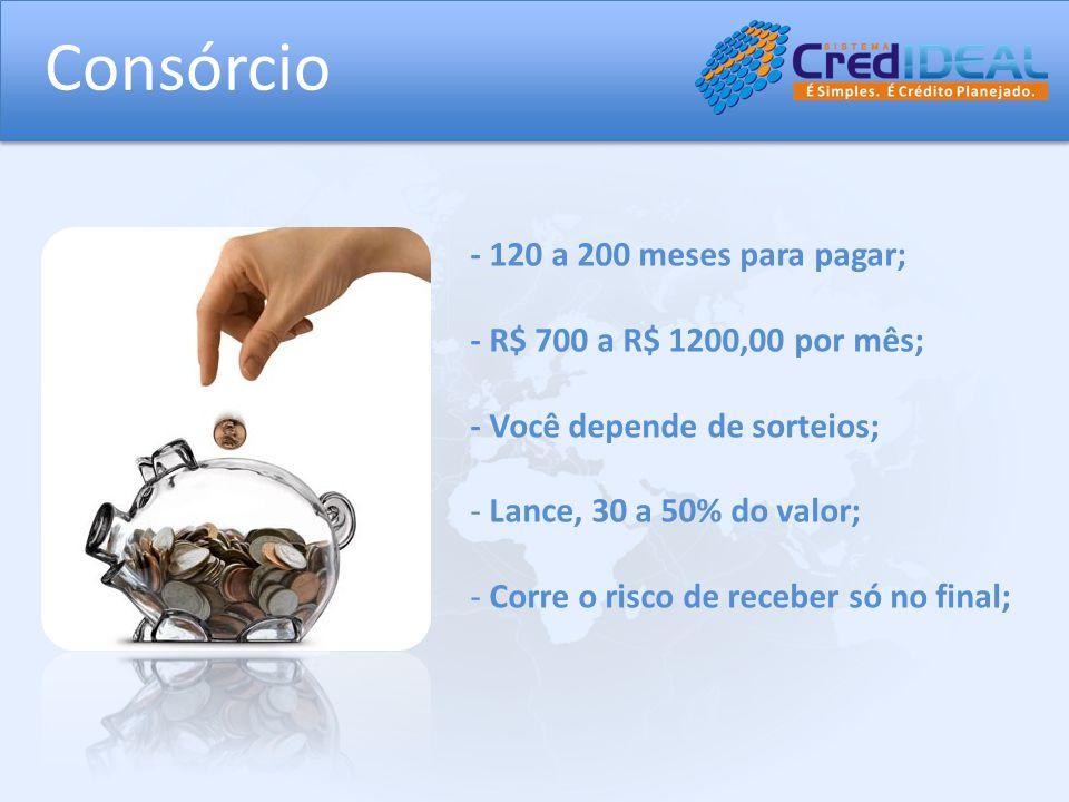 Consórcio - 120 a 200 meses para pagar; - R$ 700 a R$ 1200,00 por mês; - Você depende de sorteios; - Lance, 30 a 50% do valor; - Corre o risco de receber só no final;