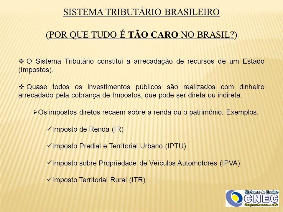 SISTEMA TRIBUTÁRIO BRASILEIRO (POR QUE TUDO É TÃO CARO NO BRASIL?)  O Sistema Tributário constitui a arrecadação de recursos de um Estado (Impostos).