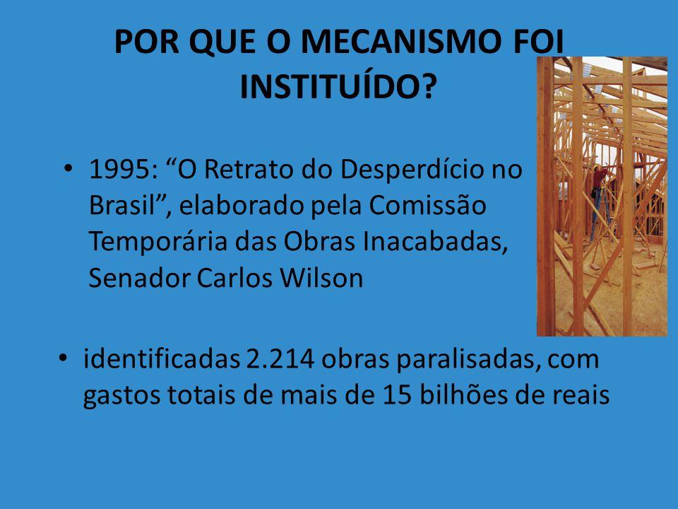 POR QUE O MECANISMO FOI INSTITUÍDO? 1994: CONSTRUÇÃO DO TRT/SP – desvio de R$ 172 milhões
