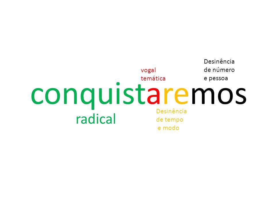 2- Estrutura das palavras infelizmente prefixo radical sufixo