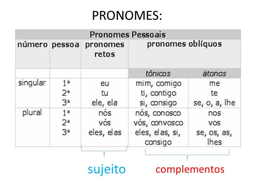 Classes gramaticais a)Substantivo: NOME b)Artigo: determina ou indetermina o nome c)Adjetivo: qualifica, caracteriza, modifica o nome d)Numeral: quant