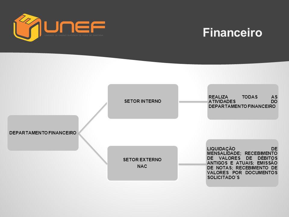 Financeiro O Departamento Financeiro trabalha para a construção de um sistema saudável, ético e eficiente, objetivando a melhoria contínua da eficácia do mesmo e das suas relações com colaboradores internos e externos da empresa.