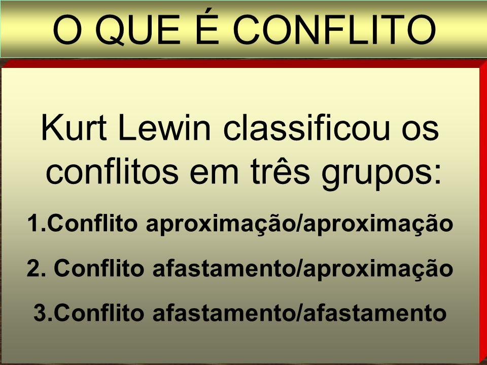 Kurt Lewin classificou os conflitos em três grupos: 1.Conflito aproximação/aproximação 2.