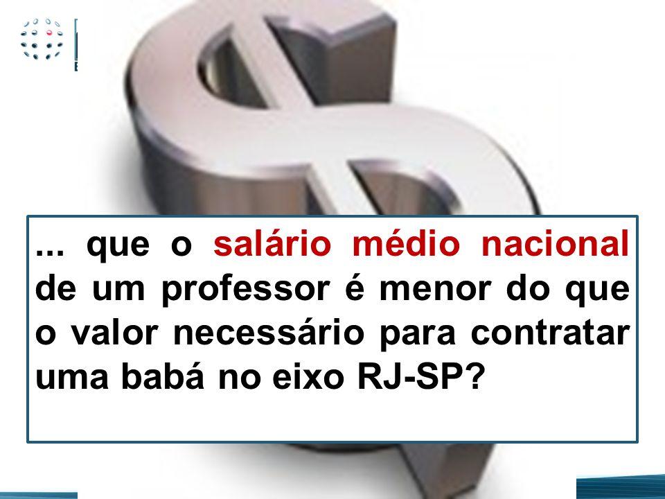 ... que o salário médio nacional de um professor é menor do que o valor necessário para contratar uma babá no eixo RJ-SP?