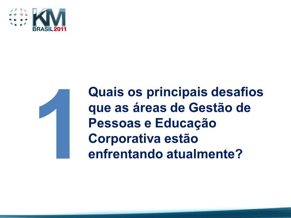 Quais os principais desafios que as áreas de Gestão de Pessoas e Educação Corporativa estão enfrentando atualmente? 1
