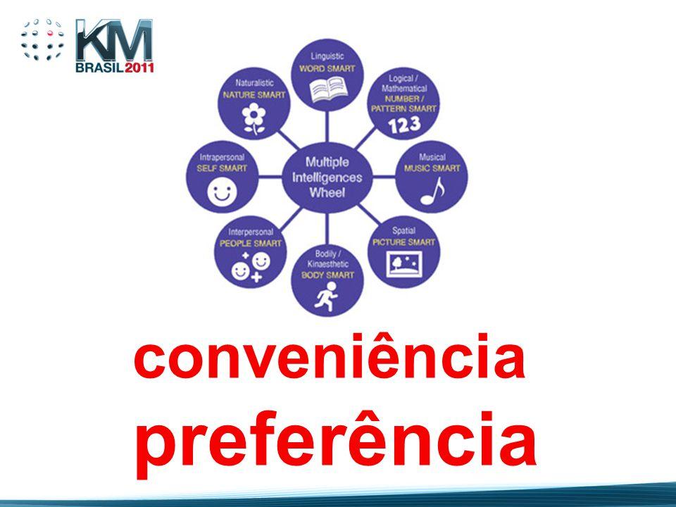 Mudanças conveniência preferência