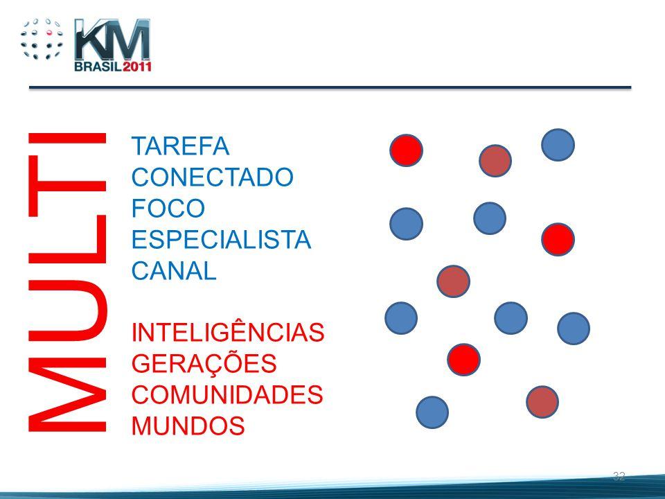 32 MULTI TAREFA CONECTADO FOCO ESPECIALISTA CANAL INTELIGÊNCIAS GERAÇÕES COMUNIDADES MUNDOS