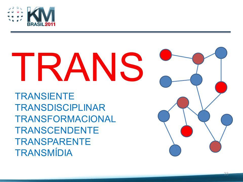 33 TRANS TRANSIENTE TRANSDISCIPLINAR TRANSFORMACIONAL TRANSCENDENTE TRANSPARENTE TRANSMÍDIA