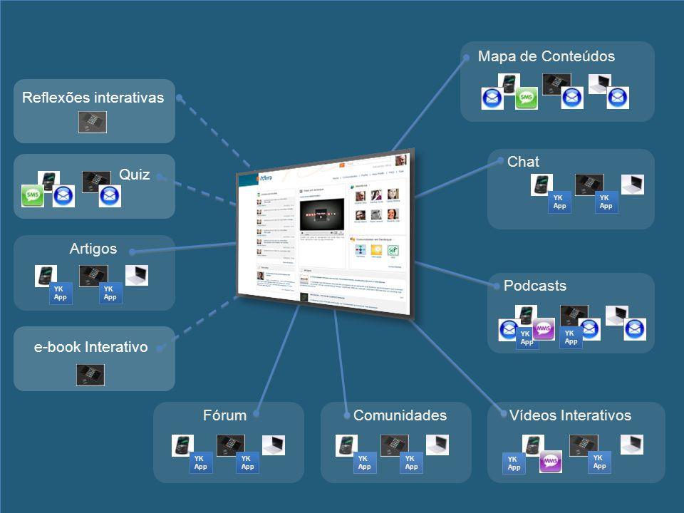 36 Artigos Fórum Mapa de Conteúdos Chat Podcasts Comunidades e-book Interativo Vídeos Interativos Reflexões interativas Quiz YK App YK App YK App YK A