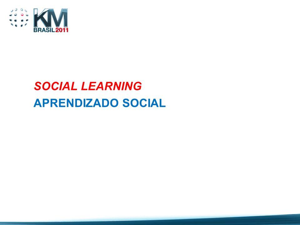 SOCIAL LEARNING APRENDIZADO SOCIAL