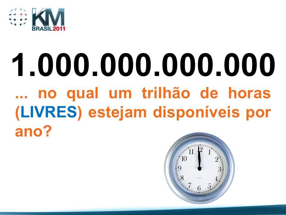 ... no qual um trilhão de horas (LIVRES) estejam disponíveis por ano? 1.000.000.000.000