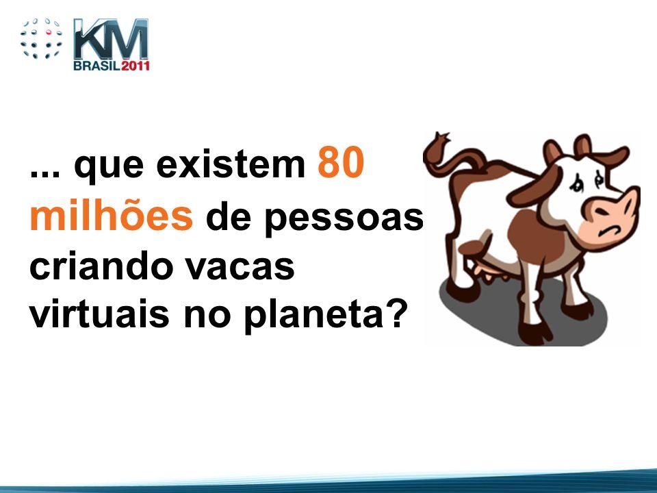 ... que existem 80 milhões de pessoas criando vacas virtuais no planeta?