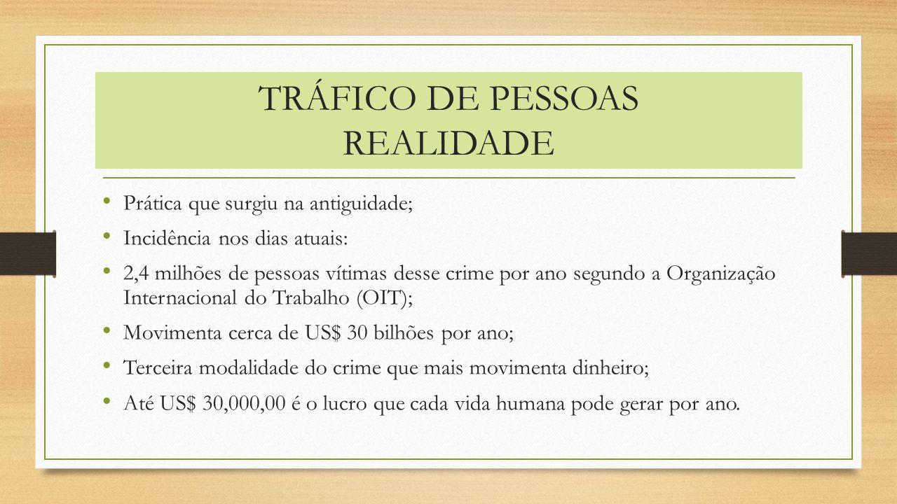 TRÁFICO DE PESSOAS REALIDADE Prática que surgiu na antiguidade; Incidência nos dias atuais: 2,4 milhões de pessoas vítimas desse crime por ano segundo