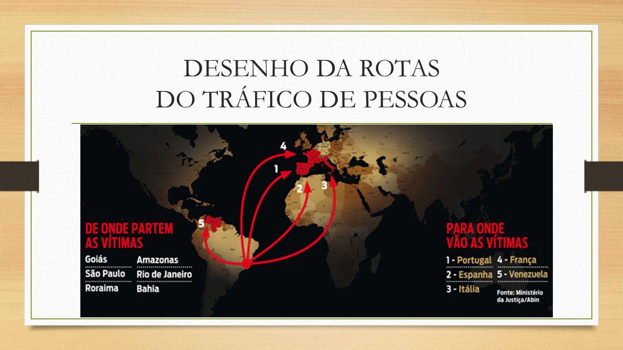 DESENHO DA ROTAS DO TRÁFICO DE PESSOAS