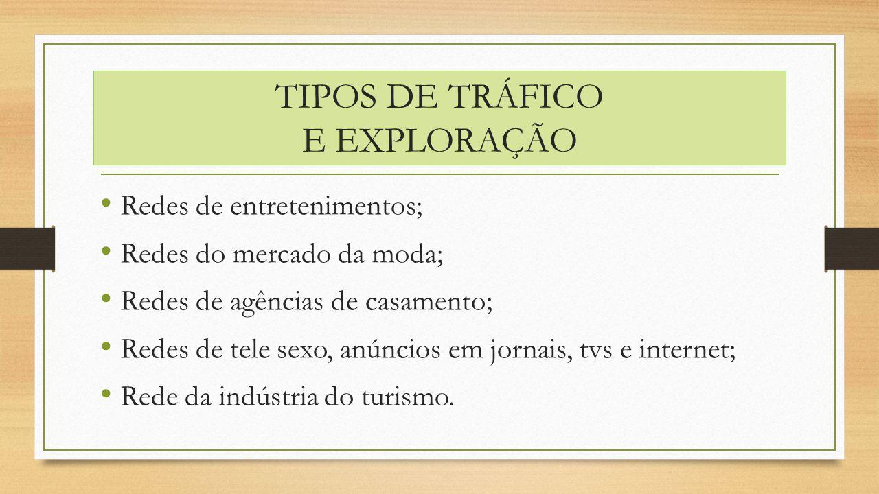A CULPA É DO TURISTA ESTRANGEIRO.Quem são os exploradores do sexo no Brasil.