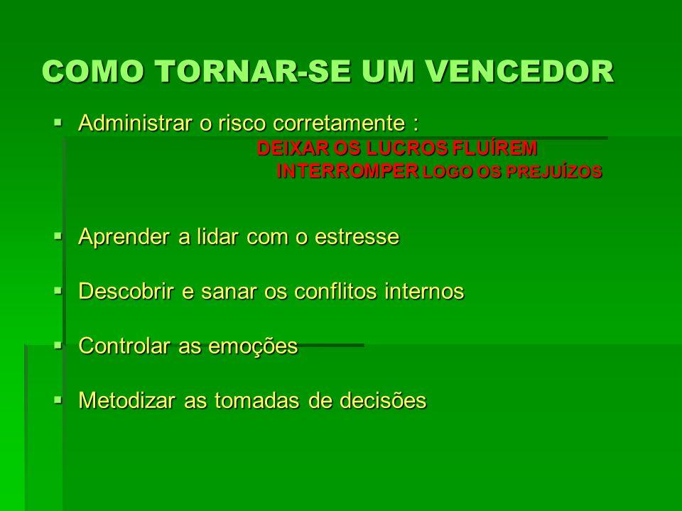 FATORES PRIMORDIAIS PARA O SUCESSO * SISTEMA DE CRENÇAS: O DINHEIRO NÃO É IMPORTANTE O DINHEIRO NÃO É IMPORTANTE OPERAR É UM JOGO COM REGRAS FIXAS OPERAR É UM JOGO COM REGRAS FIXAS FAZ PARTE DO JOGO PERDER DINHEIRO FAZ PARTE DO JOGO PERDER DINHEIRO O ENSAIO MENTAL É IMPORTANTE O ENSAIO MENTAL É IMPORTANTE O JOGO SE VENCE ANTES DE COMEÇAR O JOGO SE VENCE ANTES DE COMEÇAR * CONTROLE DO ESTADO- MENTAL IMPACIÊNCIA IMPACIÊNCIA RAIVA RAIVA MEDO MEDO (VERGONHA) (VERGONHA) EXCESSO DE OTIMISMO EXCESSO DE OTIMISMO * ESTRATÉGIA OPERACIONAL VEJA O SINAL GRÁFICO VEJA O SINAL GRÁFICO RECONHEÇA-O COMO FAMILIAR RECONHEÇA-O COMO FAMILIAR SINTA-SE BEM COM ELE SINTA-SE BEM COM ELE NÃO PENSE NO QUE PODE DAR ERRADO NÃO PENSE NO QUE PODE DAR ERRADO