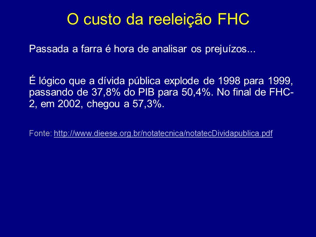 O custo da reeleição FHC Passada a farra é hora de analisar os prejuízos... É lógico que a dívida pública explode de 1998 para 1999, passando de 37,8%