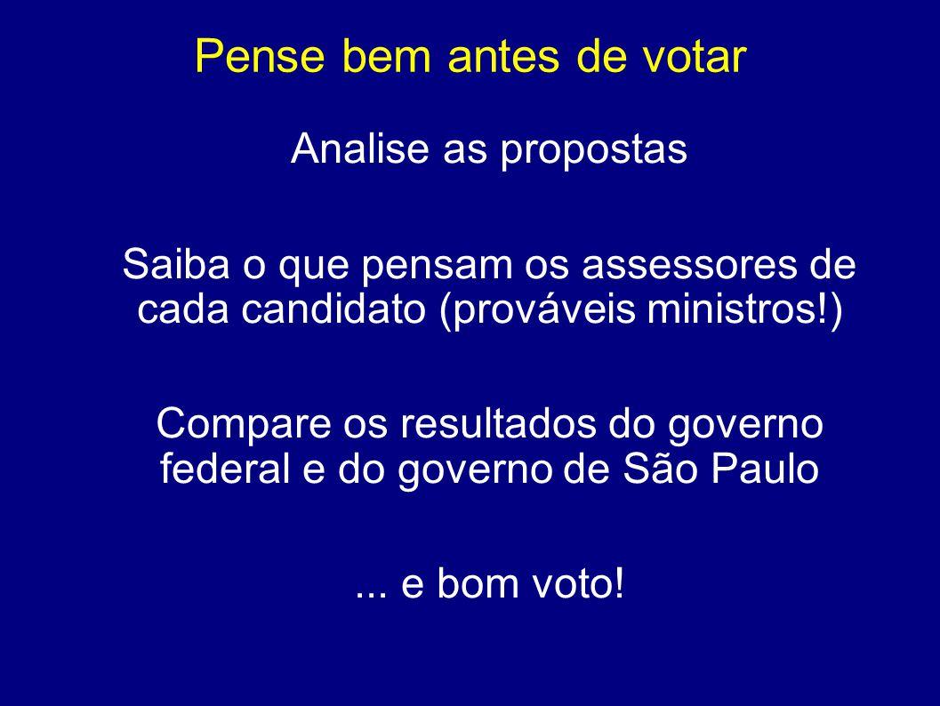 Pense bem antes de votar Analise as propostas Saiba o que pensam os assessores de cada candidato (prováveis ministros!) Compare os resultados do gover