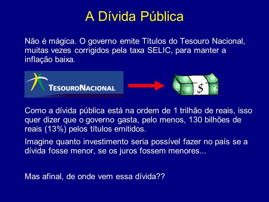 A Dívida Pública Não é mágica. O governo emite Títulos do Tesouro Nacional, muitas vezes corrigidos pela taxa SELIC, para manter a inflação baixa. Com