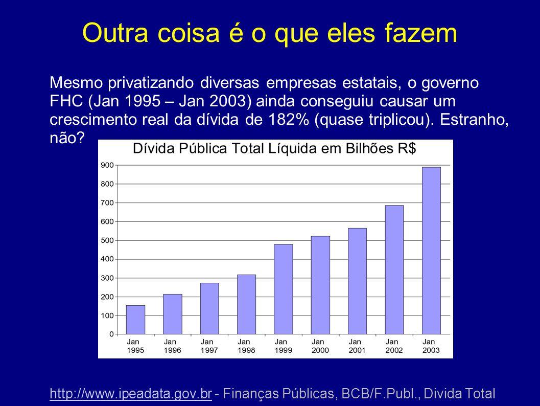 Outra coisa é o que eles fazem Mesmo privatizando diversas empresas estatais, o governo FHC (Jan 1995 – Jan 2003) ainda conseguiu causar um cresciment
