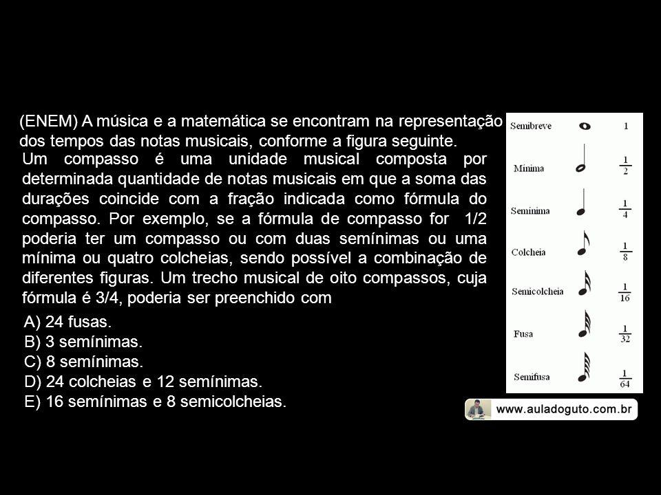 (ENEM) A música e a matemática se encontram na representação dos tempos das notas musicais, conforme a figura seguinte. Um compasso é uma unidade musi