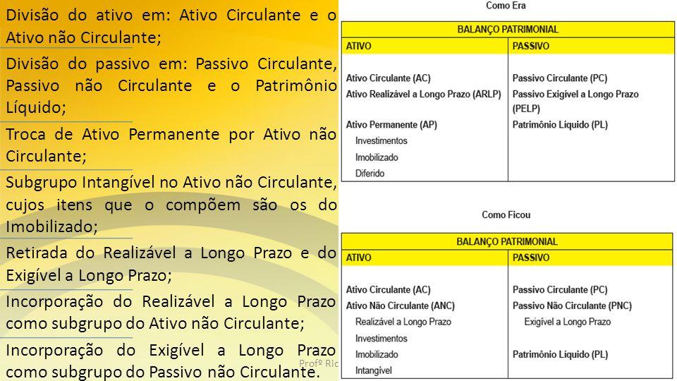 Profº Ricardo luiz12 Divisão do ativo em: Ativo Circulante e o Ativo não Circulante; Divisão do passivo em: Passivo Circulante, Passivo não Circulante