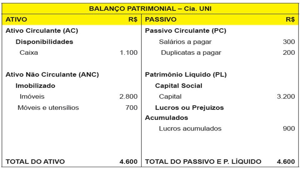 Profº Ricardo luiz80