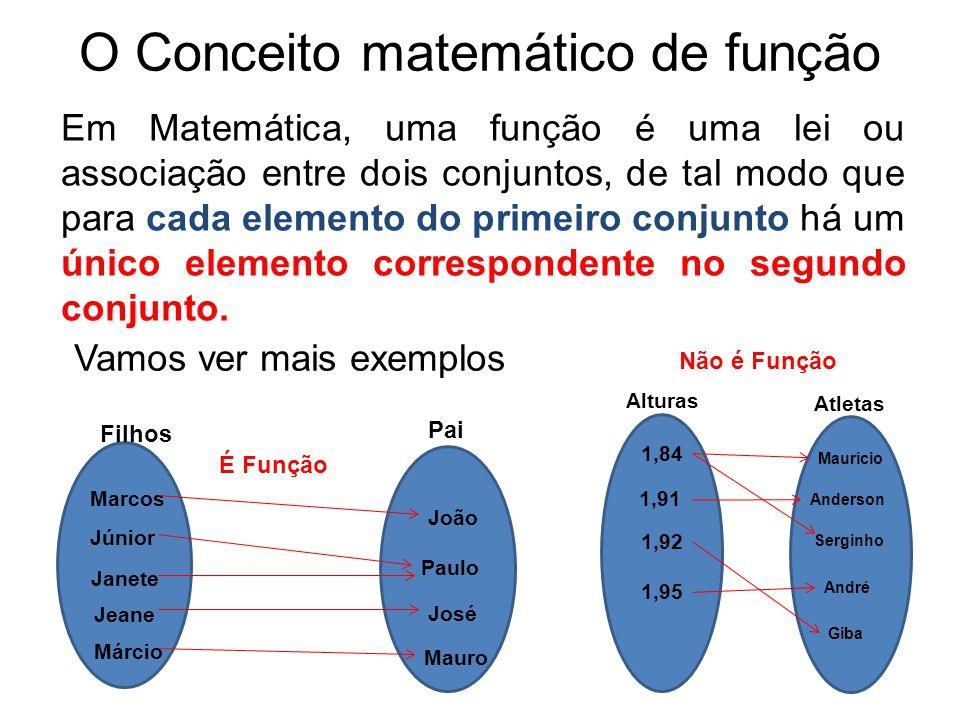 O Conceito matemático de função Em Matemática, uma função é uma lei ou associação entre dois conjuntos, de tal modo que para cada elemento do primeiro