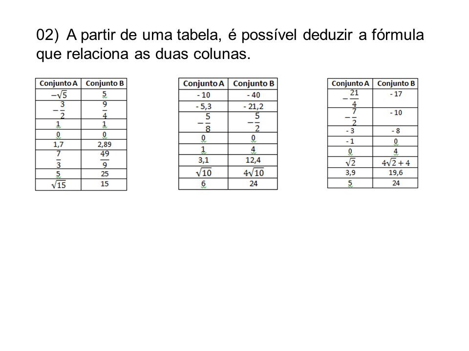 02) A partir de uma tabela, é possível deduzir a fórmula que relaciona as duas colunas.
