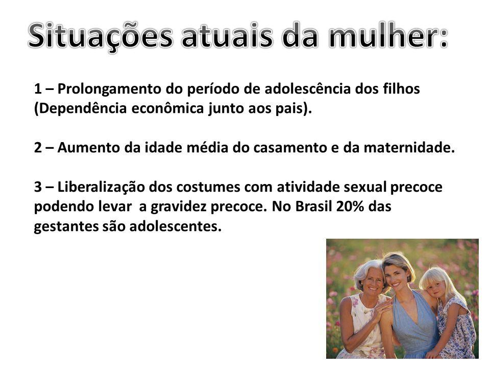 1 – Prolongamento do período de adolescência dos filhos (Dependência econômica junto aos pais). 2 – Aumento da idade média do casamento e da maternida