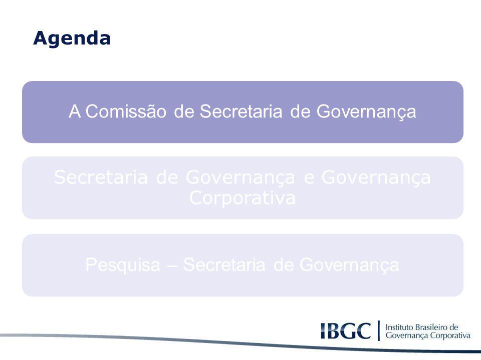 Agenda A Comissão de Secretaria de GovernançaPesquisa – Secretaria de Governança Secretaria de Governança e Governança Corporativa