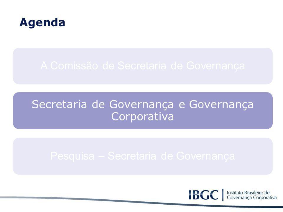6 Regulação e Entidades de Classe Regulação Estados Unidos: A Corporate Secretary is required by state corporation laws for every corporation.