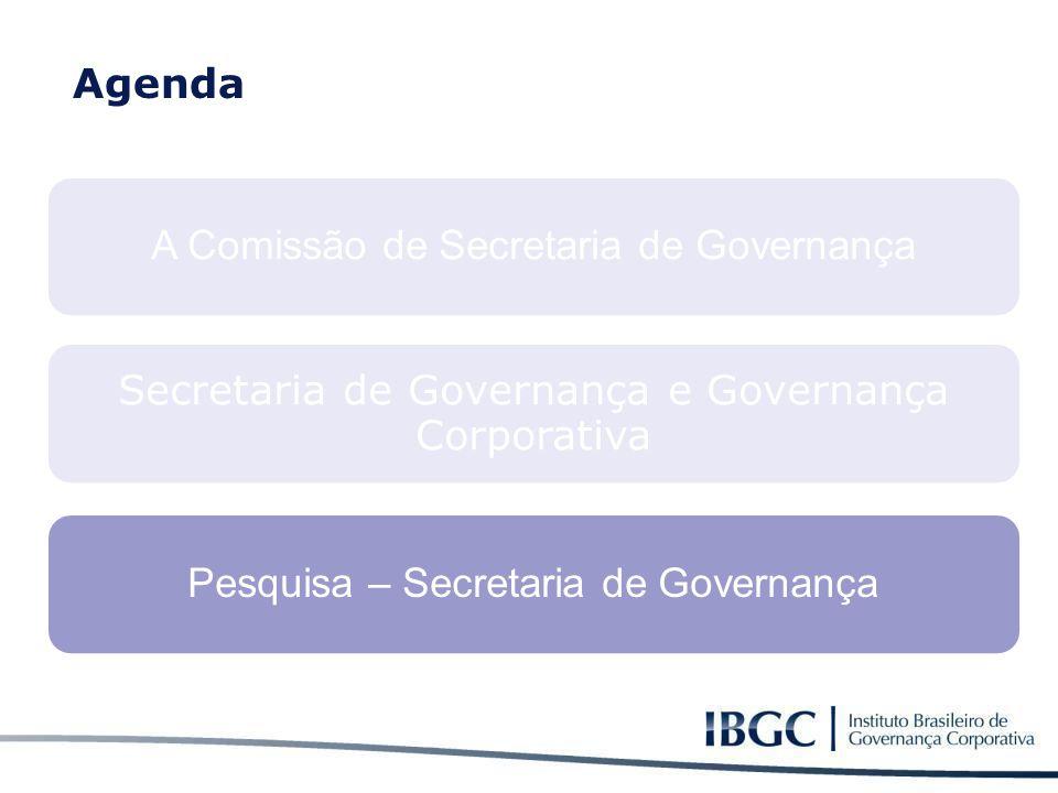 Premissas da Pesquisa o Utilizou-se o banco de dados dos associados Pessoa Jurídica (PJs) do IBGC, com participação de 39 das 188 das PJs associadas (20,74%).