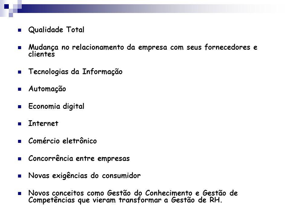 Qualidade Total Mudança no relacionamento da empresa com seus fornecedores e clientes Tecnologias da Informação Automação Economia digital Internet Co