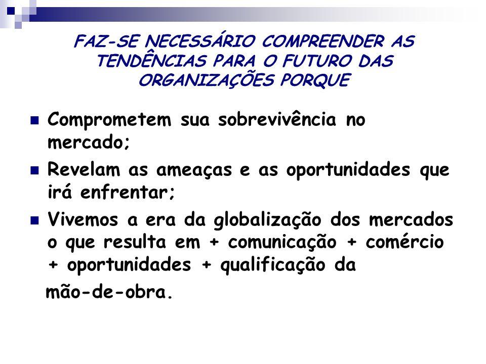 FAZ-SE NECESSÁRIO COMPREENDER AS TENDÊNCIAS PARA O FUTURO DAS ORGANIZAÇÕES PORQUE Comprometem sua sobrevivência no mercado; Revelam as ameaças e as oportunidades que irá enfrentar; Vivemos a era da globalização dos mercados o que resulta em + comunicação + comércio + oportunidades + qualificação da mão-de-obra.