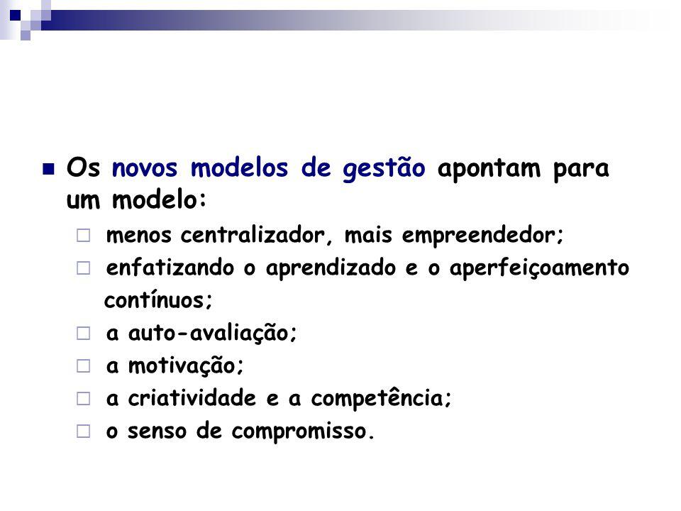 Os novos modelos de gestão apontam para um modelo:  menos centralizador, mais empreendedor;  enfatizando o aprendizado e o aperfeiçoamento contínuos;  a auto-avaliação;  a motivação;  a criatividade e a competência;  o senso de compromisso.