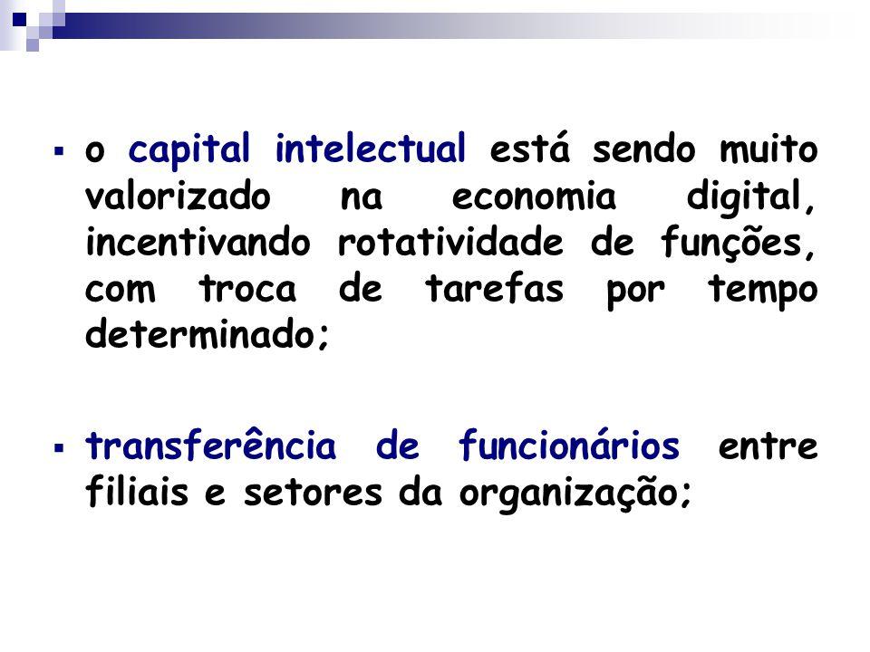  o capital intelectual está sendo muito valorizado na economia digital, incentivando rotatividade de funções, com troca de tarefas por tempo determinado;  transferência de funcionários entre filiais e setores da organização;