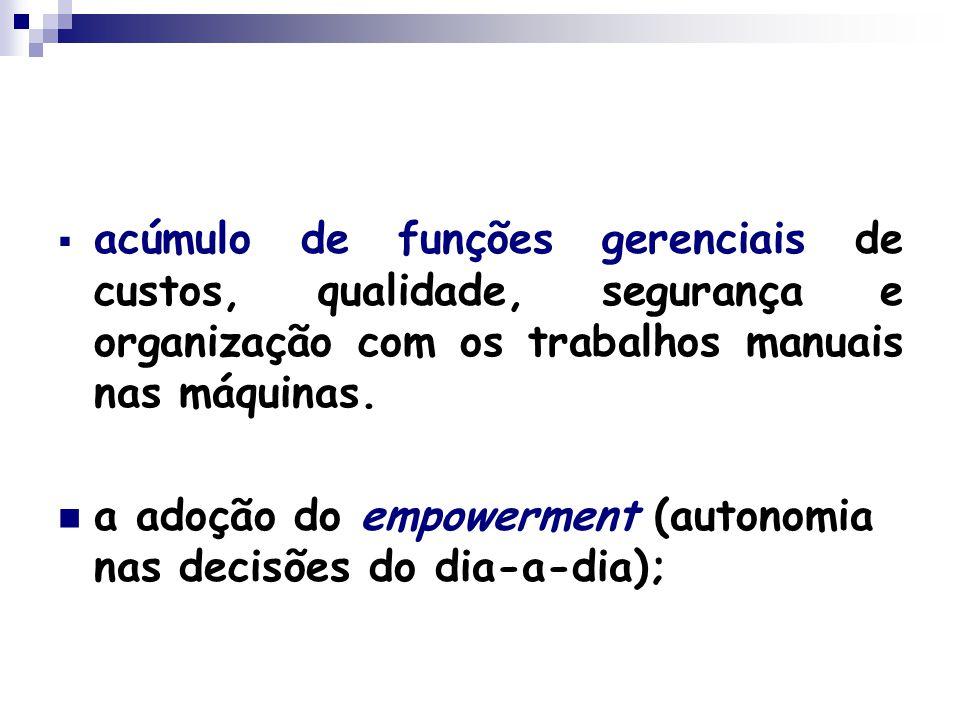  acúmulo de funções gerenciais de custos, qualidade, segurança e organização com os trabalhos manuais nas máquinas. a adoção do empowerment (autonomi