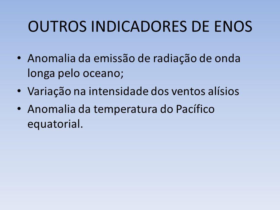 OUTROS INDICADORES DE ENOS Anomalia da emissão de radiação de onda longa pelo oceano; Variação na intensidade dos ventos alísios Anomalia da temperatura do Pacífico equatorial.