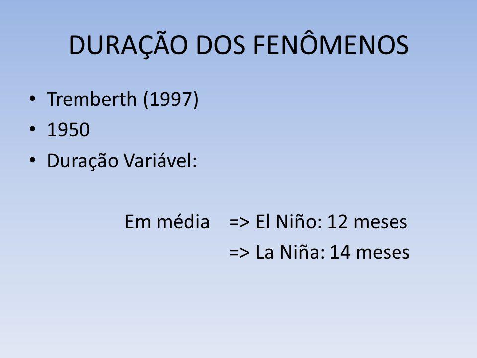 DURAÇÃO DOS FENÔMENOS Tremberth (1997) 1950 Duração Variável: Em média => El Niño: 12 meses => La Niña: 14 meses
