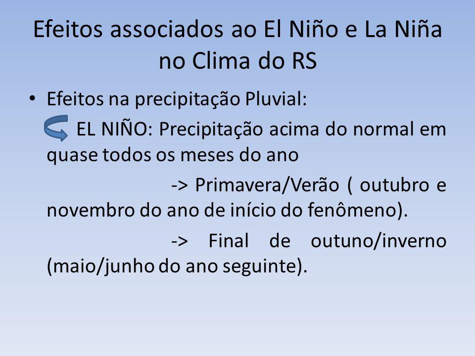 Efeitos associados ao El Niño e La Niña no Clima do RS Efeitos na precipitação Pluvial: EL NIÑO: Precipitação acima do normal em quase todos os meses do ano -> Primavera/Verão ( outubro e novembro do ano de início do fenômeno).